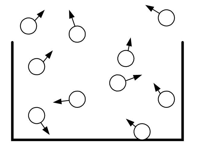 Chapitre IV - Les états de l'eau - Physique-Chimie au Collège