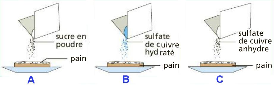 chapitre i l 39 eau dans notre environnement physique chimie au coll ge. Black Bedroom Furniture Sets. Home Design Ideas